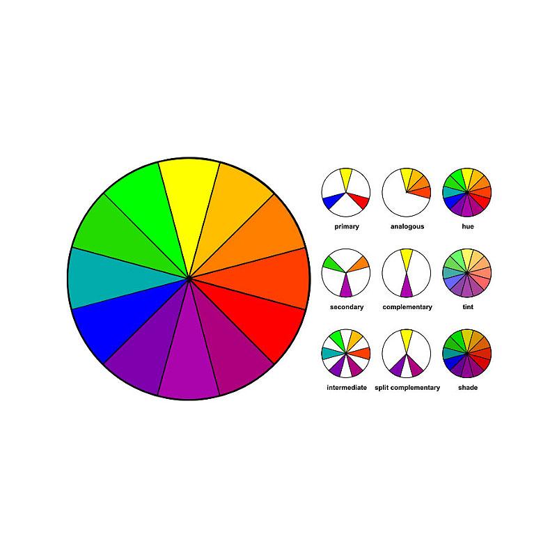 painters color wheel